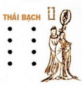 Sao Thái Bạch